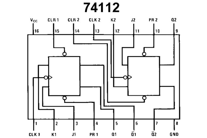 ttl-logic ic ff 74112 ls-family dip16