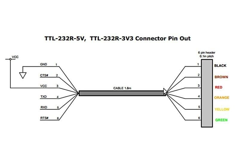 ftdi usb-uart rs232 kaapeli  3 3v