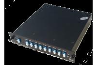 8+1ch CWDM Mux/Demux moduuli