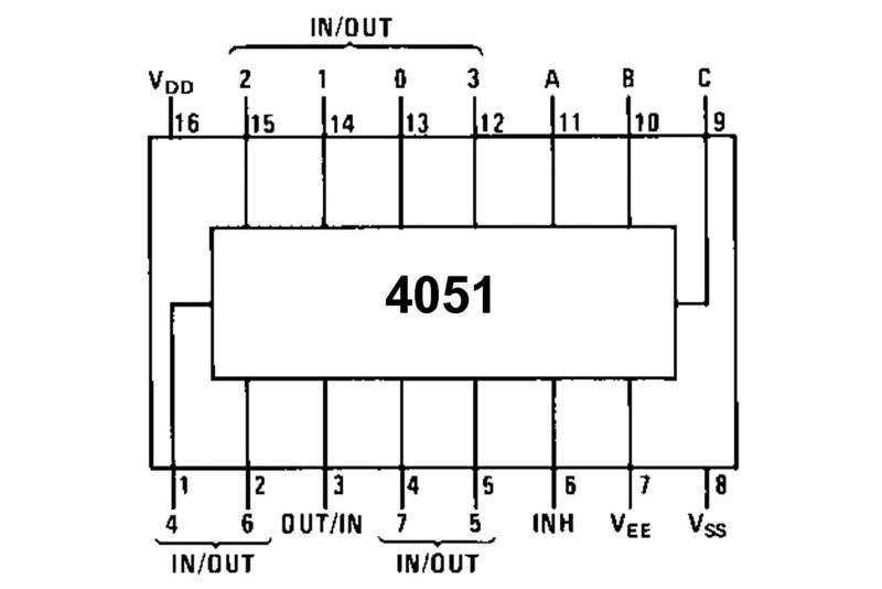 cmos-logiikkapiiri mux 4051 dip16